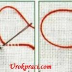 Як закріпити нитку без вузлика