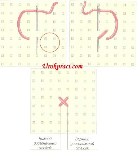 Як правильно вишивати хрестиком.  055e5ce3b4527