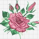 Схеми квітів для вишивки хрестиком